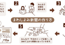 <!--:ja-->あの噂のまわしよみ新聞を十和田市現代美術館で開催します!終了しました<!--:-->